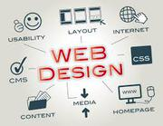 Wordpress Website Design Services in London as Per Your Convenience